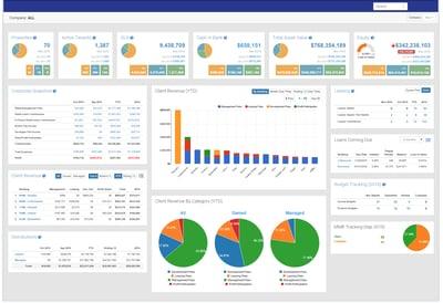 executive-dashboard-v1-2-2.png