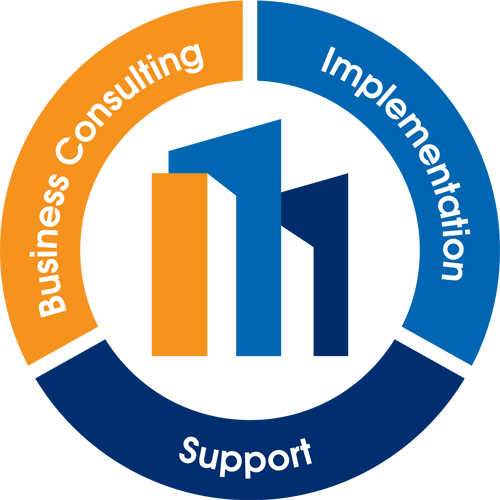 REdirect: Business Consulting, Implementation, Support