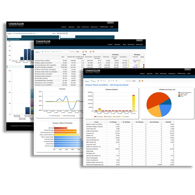 Why You Should Start Using Yardi Orion Business Intelligence NOW
